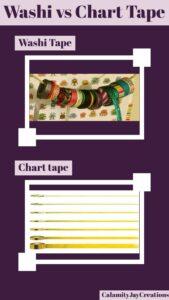 Washi v chart tape